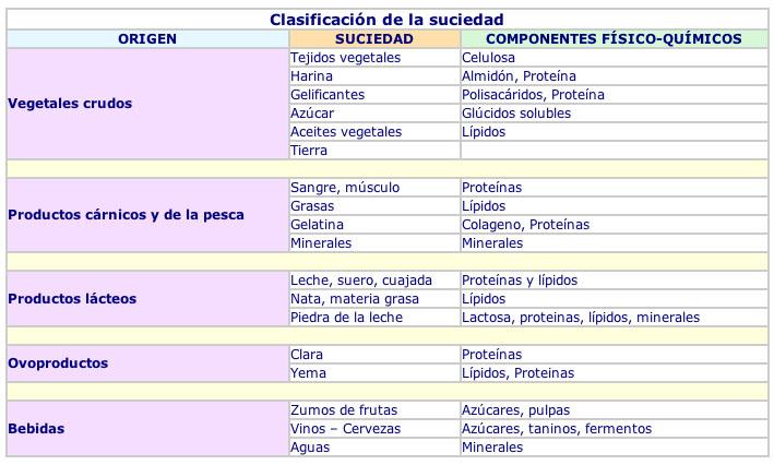 Empresas archivo empresas de limpieza y productos de for Empresas de limpieza en castellon